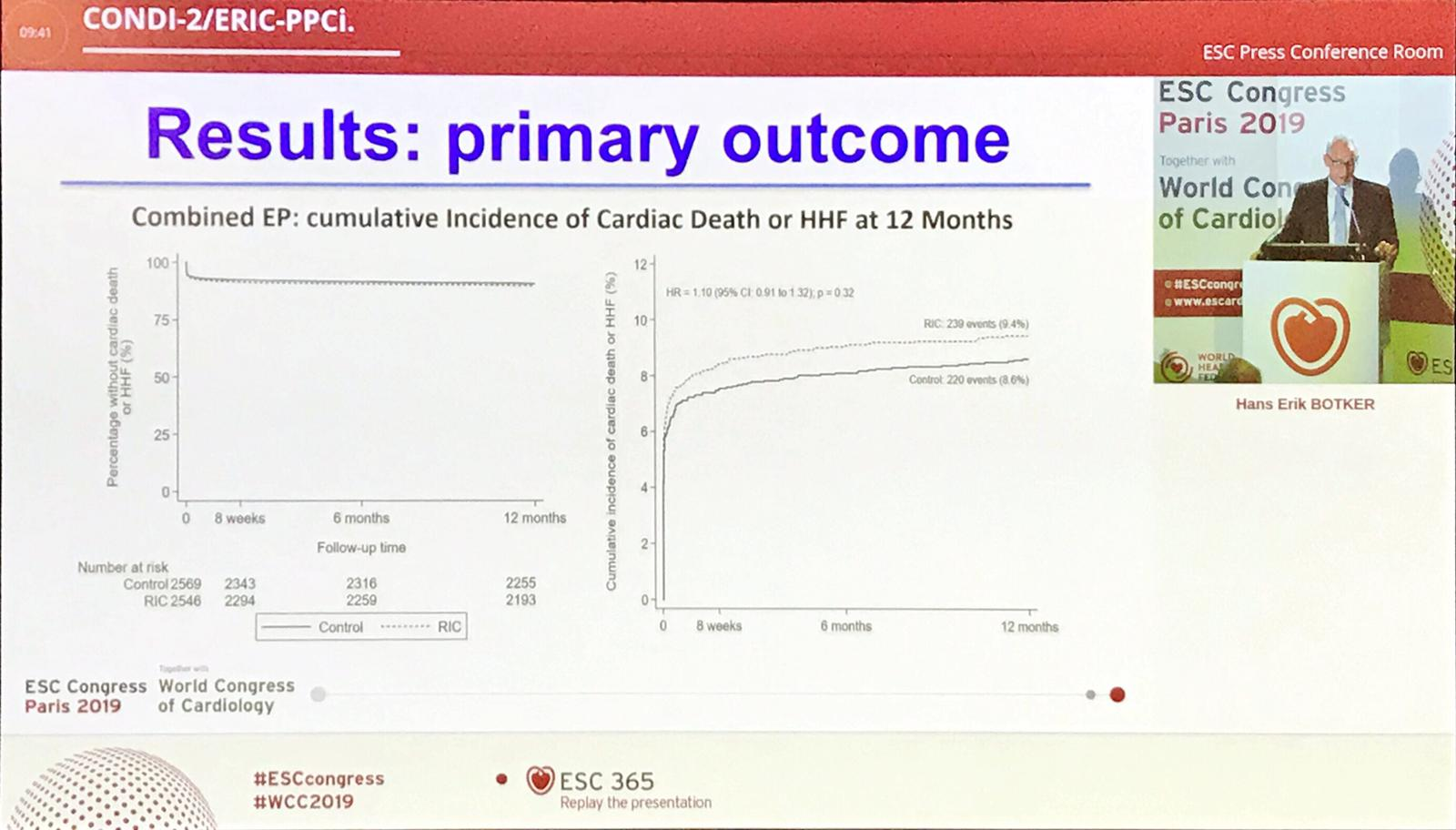 A slide showing the primary endpoint of the Condi-2/Eric-PPCI study