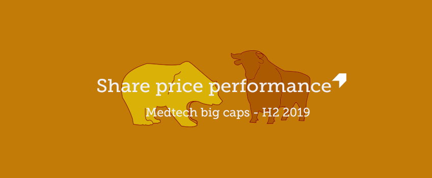 Medtech big cap share price movers Q4 2019