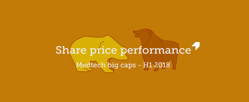 Medtech big cap share price performances H1 2018