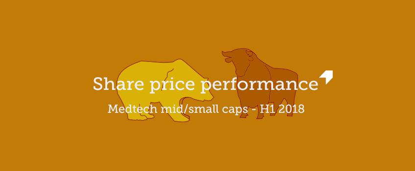 Medtech mid and small cap share price performances H1 2018