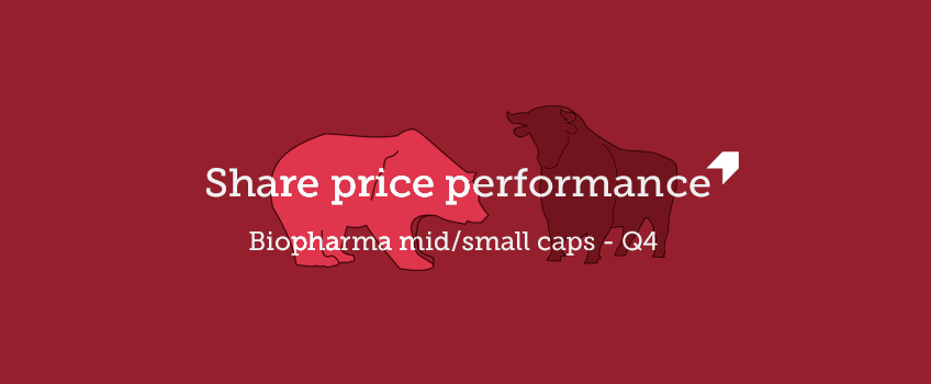 Pharma mid/small cap share price performance Q4 2018